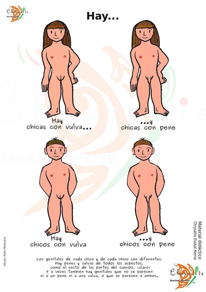Femdom gay slave